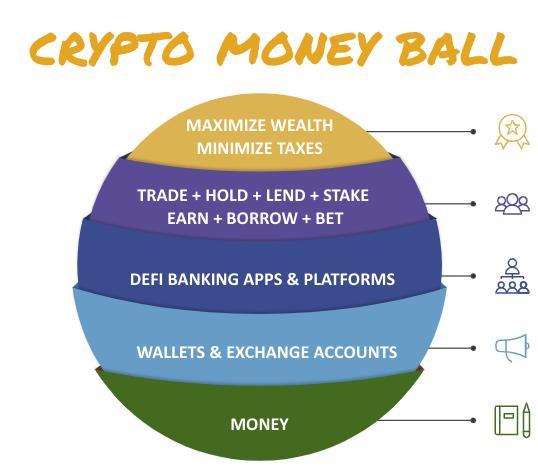 Crypto Ball